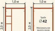 Аренда строительных лесов саратов Саратов